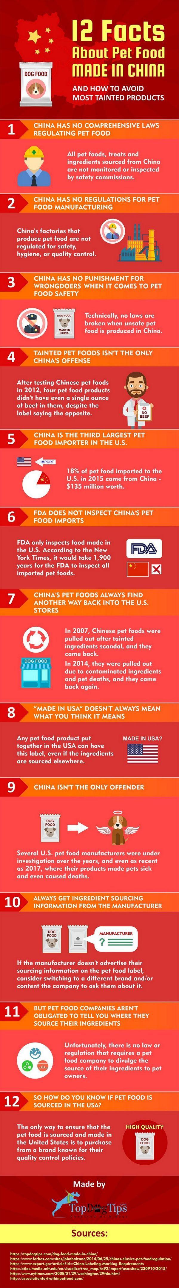 12 Fatti sul cibo per cani made in china [infografica]